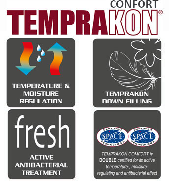 temprakon labels