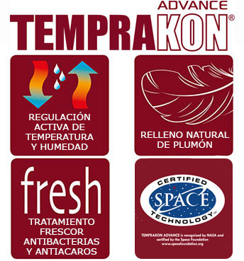 temprakon labels